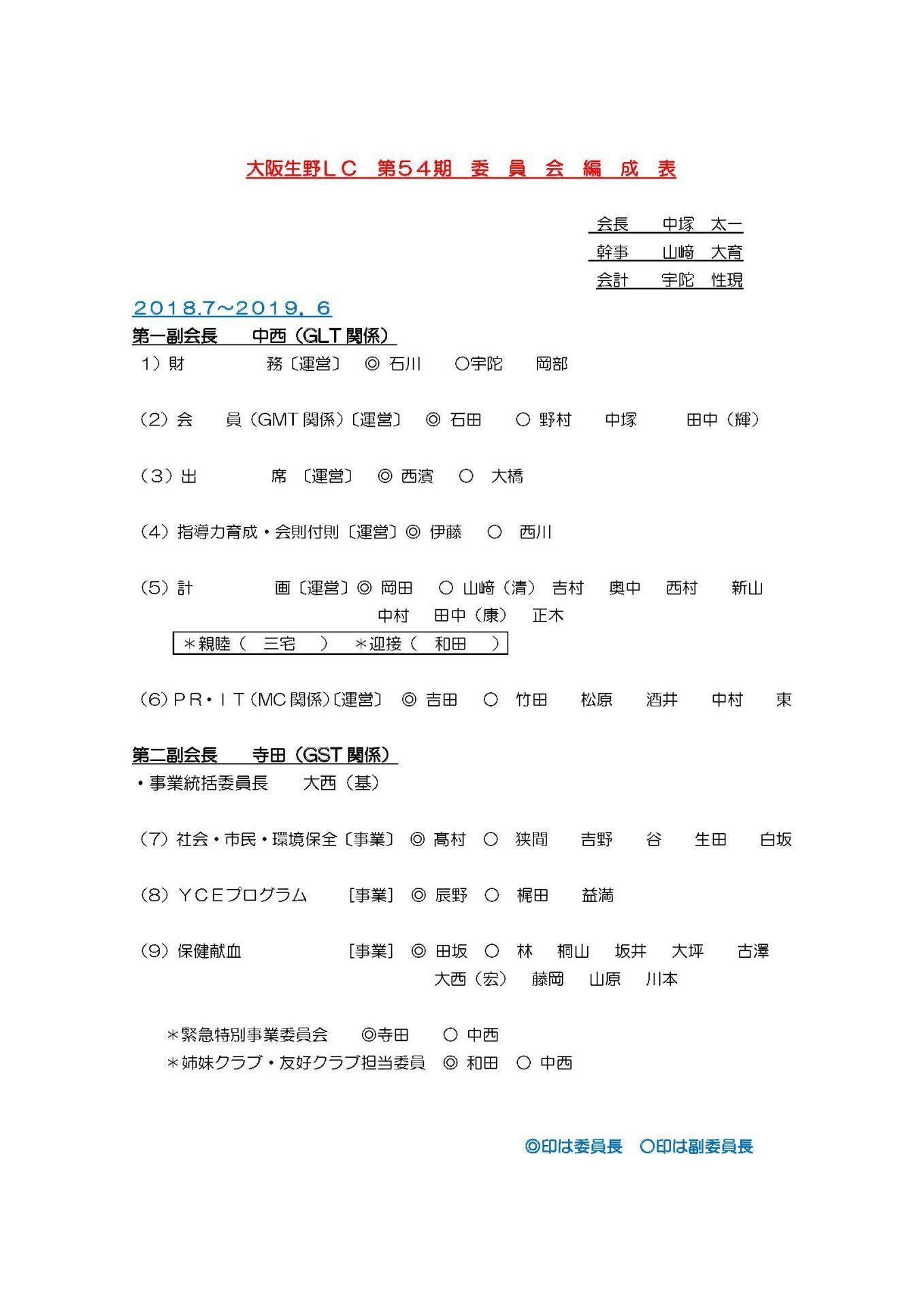 第54期 委員会編成表